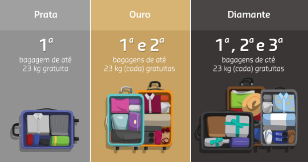 gol_bagagem_3
